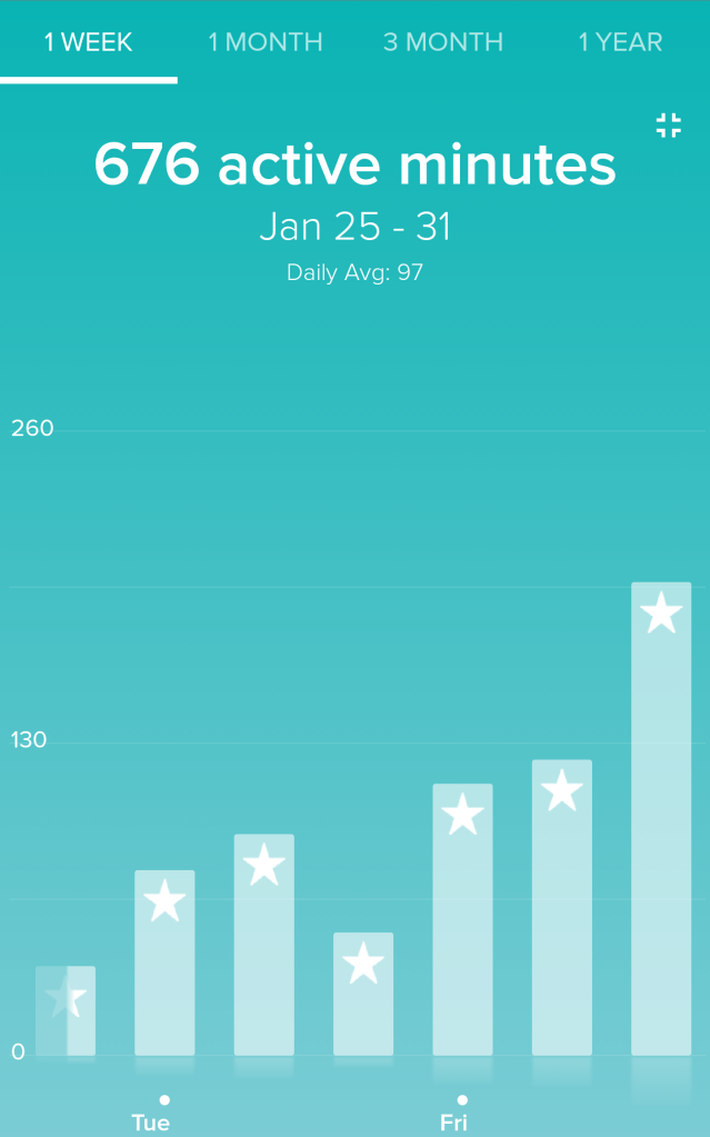 Active Minutes - Fitbit