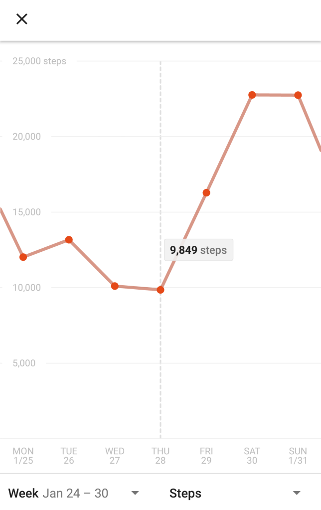 Steps - Google Fit